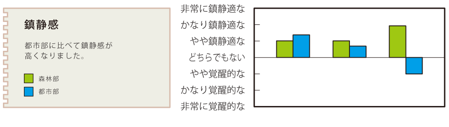 graph_chinsei