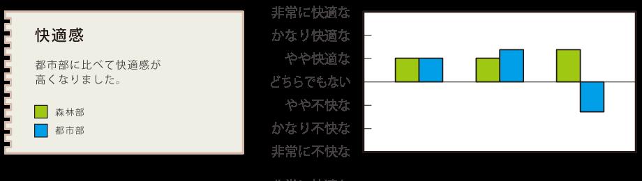 graph_kaiteki