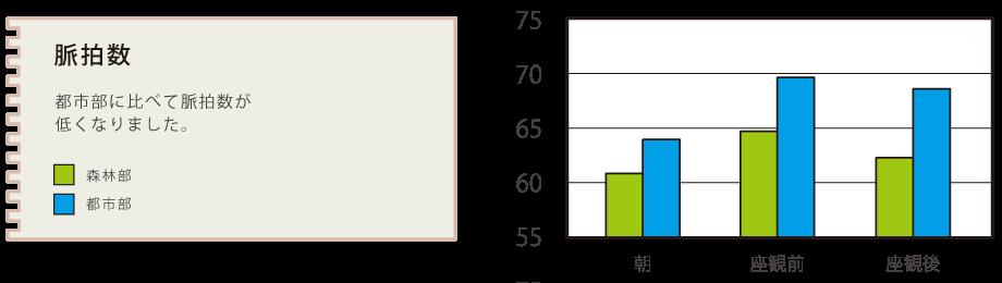 graph_myakuhaku