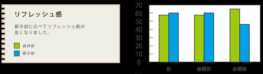 graph_refresh